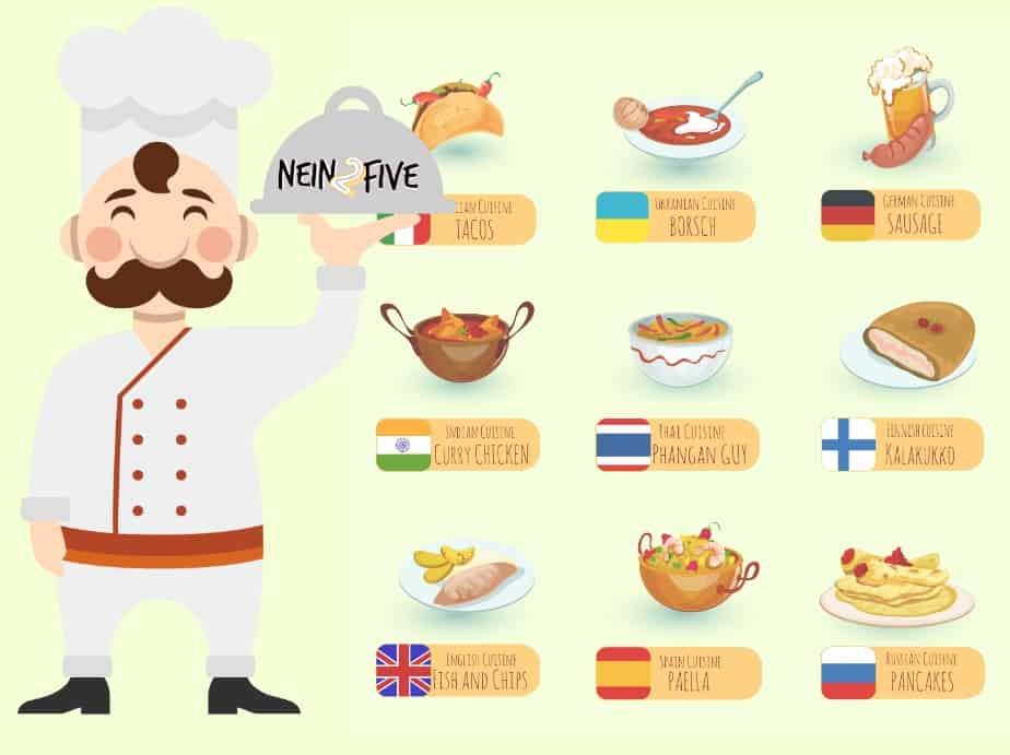 Podcast Gastro-Geschäftsidee für Kosmopoliten